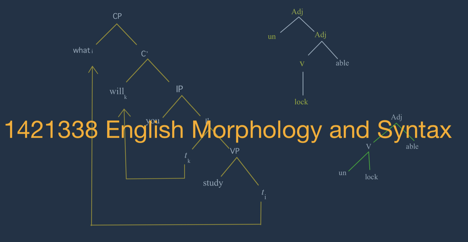 1421338 English Morphology and Syntax